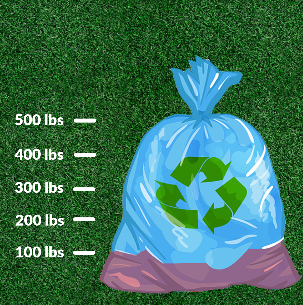 Recycling graph 100 lbs